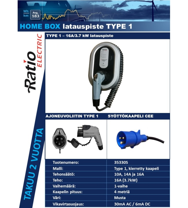 Ratio Electric Type1 16A/230V 4m sähköauton latauspiste kierrekaapelilla